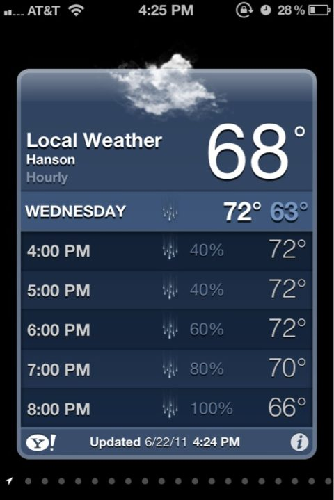 Hourly Weather Updates In Weather