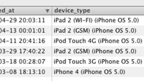 Apple spotted putting iOS 5 through its paces ahead of WWDC