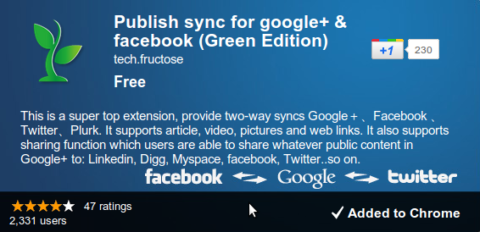 Publish Sync Automatically Syncs New Posts Between Google+, Facebook, And Twitter